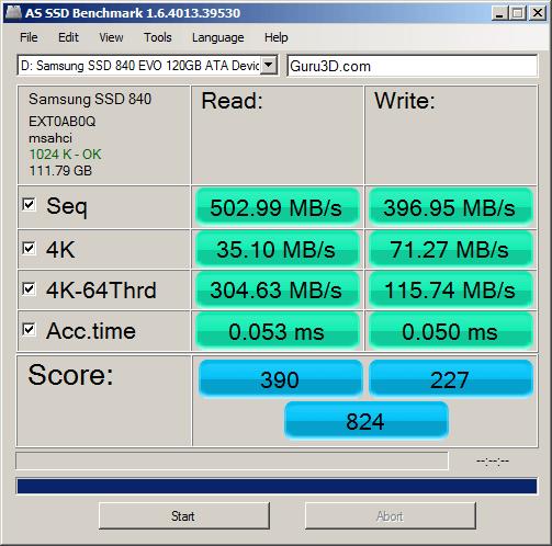 Samsung SSD EVO 840 Benchmark Test
